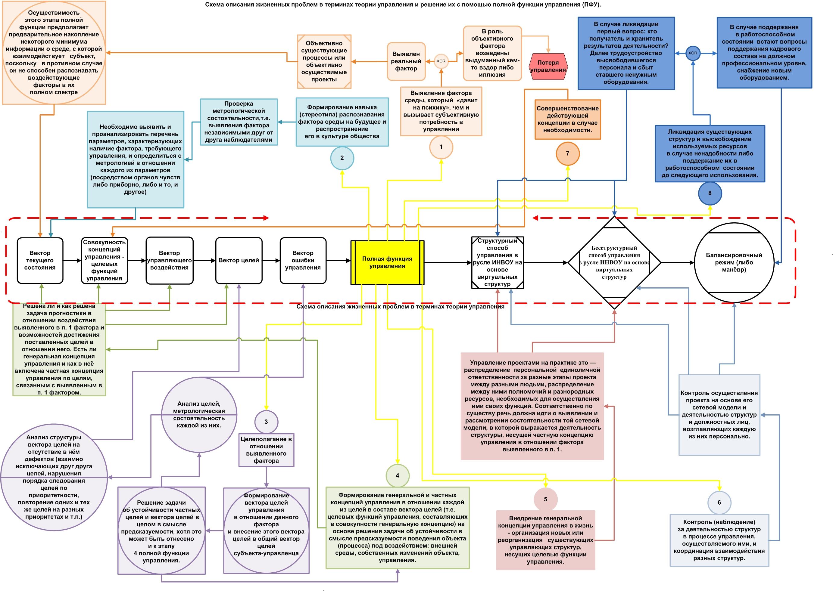 Производство рамок бизнес план текстильный бизнес идеи