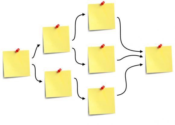 Сетевая модель в первом приближении