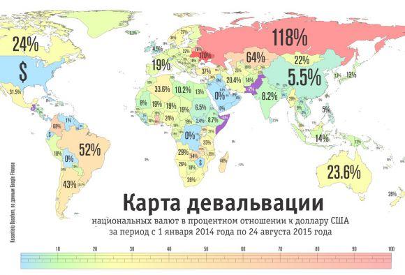 Карта девальвации национальных валют к доллару (2014г.-2015г.)