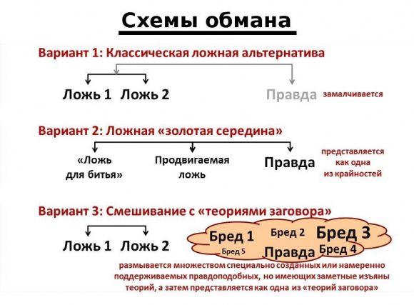 3 варианта схем обмана.jpg