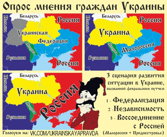 Три сценария для Украины