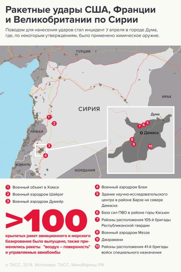 Ракетные удары США, Франции и Великобритании по Сирии - Инфографика ТАСС