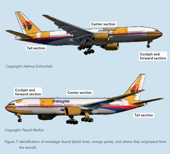 Идентификация найденных обломков (чёрные линии, оранжевые части), и их месторасположения на самолёте (из предварительного отчёта по аварии с участием Malaysia Airlines Boeing 777-200 полёт MH17 в районе села Грабово)