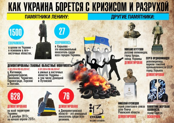 Снесение памятников на Украине