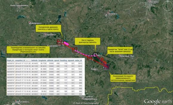 Расхождение между данными транспондера с сайта FlightRadar24.com и реального места падения основных элементов конструкции самолёта