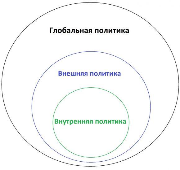 Po Novostyam i Sobytiyam_PORA -1