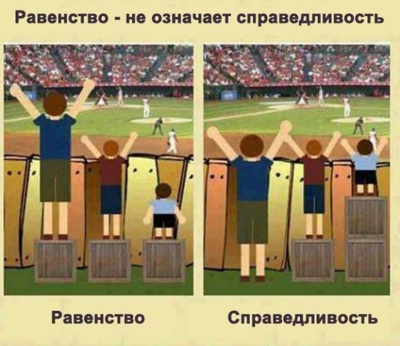 Равенство — не означает справедливость