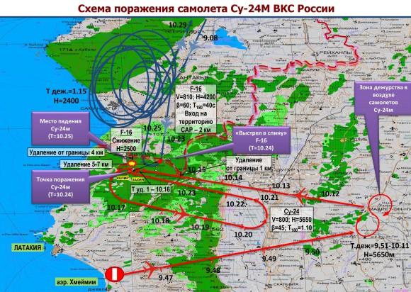 Схема поражения самолёта Су-24М ВКС России