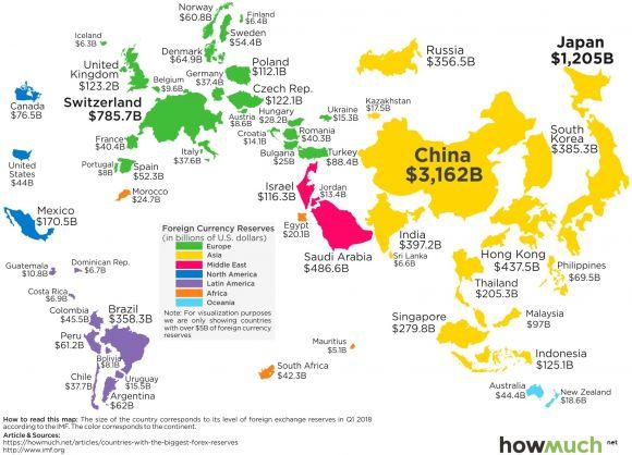 Страны с наибольшими валютными резервами