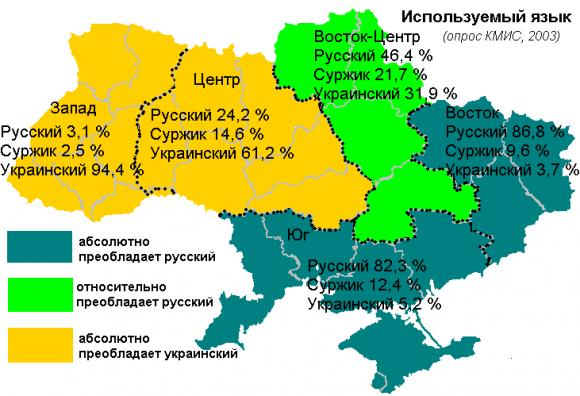 Используемый язык на Украине (опрос КМИС 2003г.)