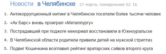 Яндекс.Новости 28 марта, ночь, Челябинск