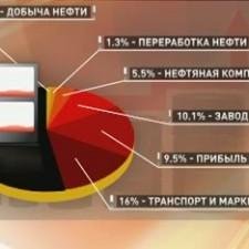 Кто зарабатывает на продаже нефти (1) (2010)