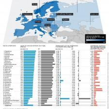 Цены на бензин в странах Европы (2014)