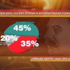 Какую роль сыграл Сталин в истории нашей страны (2011)