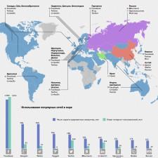 Распространение социальных сетей в мире (2013)