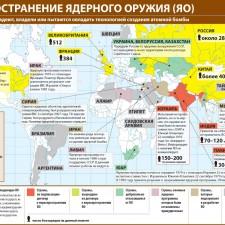 Распространение ядерного оружия (2009)