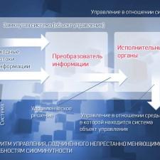 Алгоритм управления 1