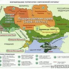 Формирование территории современной (уже — бывшей) Украины