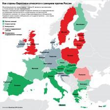 Как страны Евросоюза относятся к санкциям против России