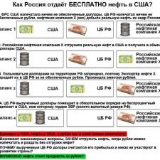Как Россия отдаёт бесплатно нефть в США?