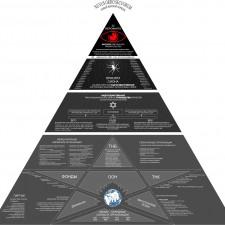 Пирамида Нового Мирового Порядка