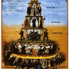 Пирамида капиталистической системы