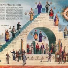 Пирамида масонства
