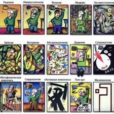 Виды современного «искусства»