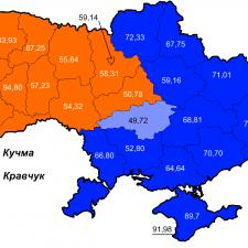 Распределение голосов на выборах президента Украины в 1994г.
