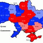 Распределение голосов на выборах президента Украины в 1999г.